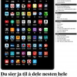 Aftenposten har kartlagt 70 apper